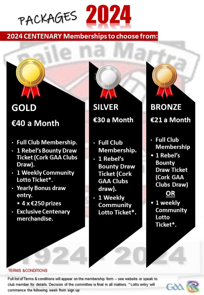 Castlemartyr GAA Membership 2024